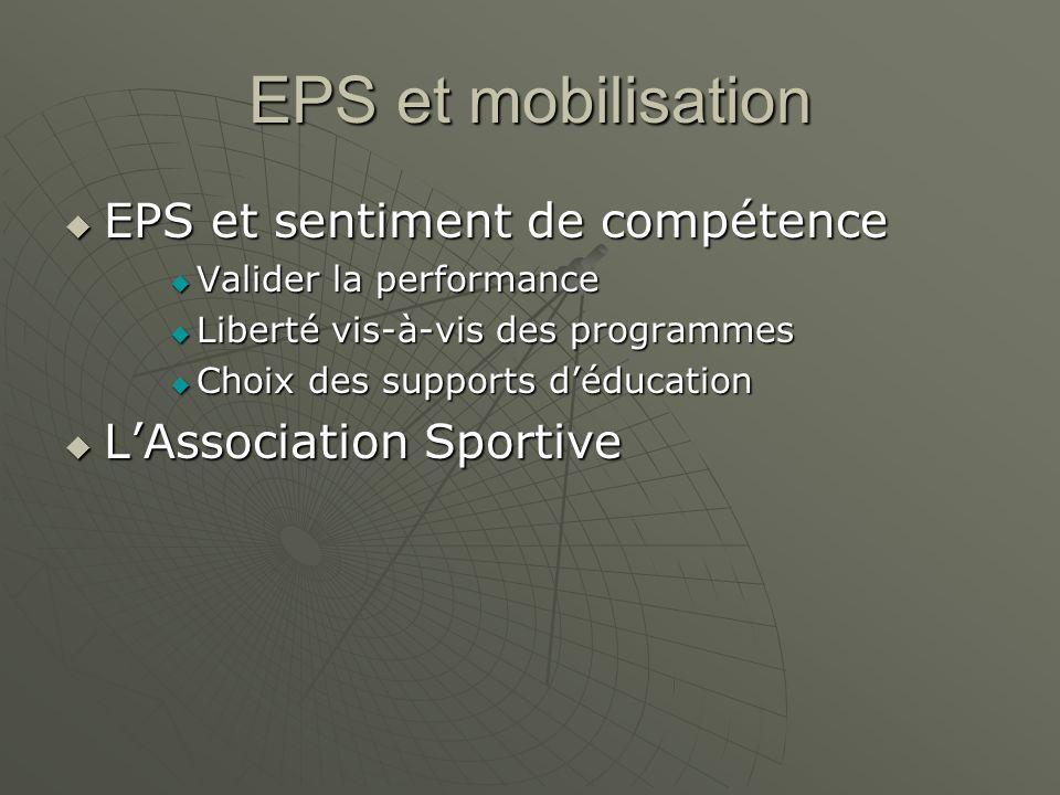 EPS et mobilisation EPS et sentiment de compétence