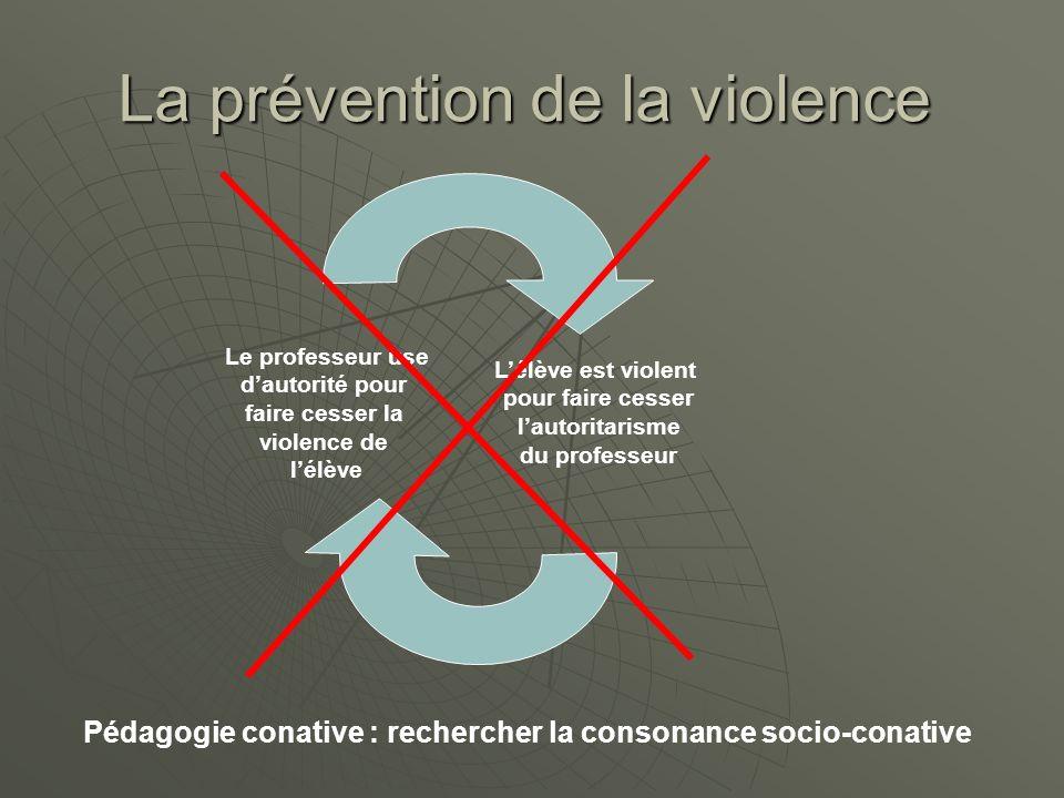 La prévention de la violence