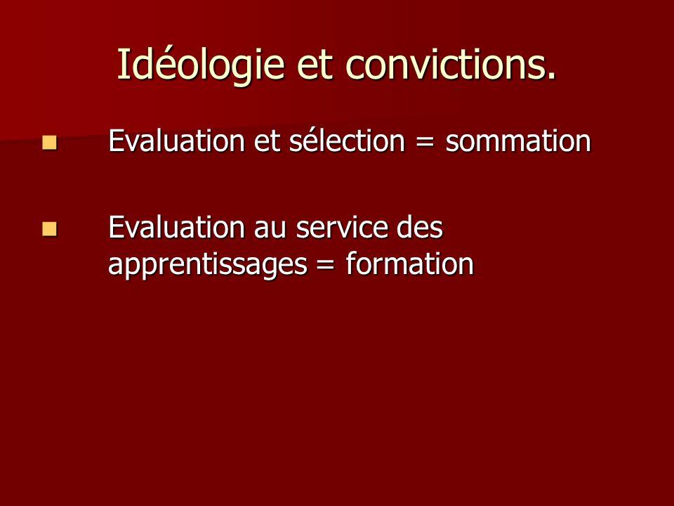 Idéologie et convictions.