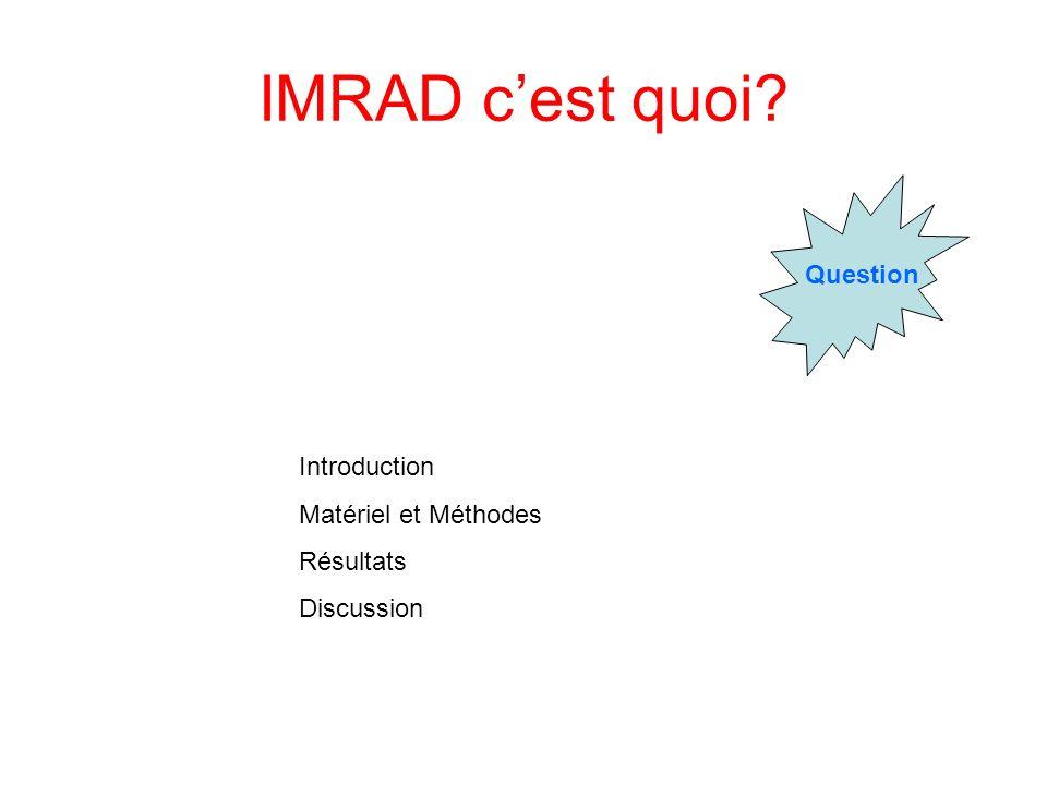 IMRAD c'est quoi Question Introduction Matériel et Méthodes Résultats