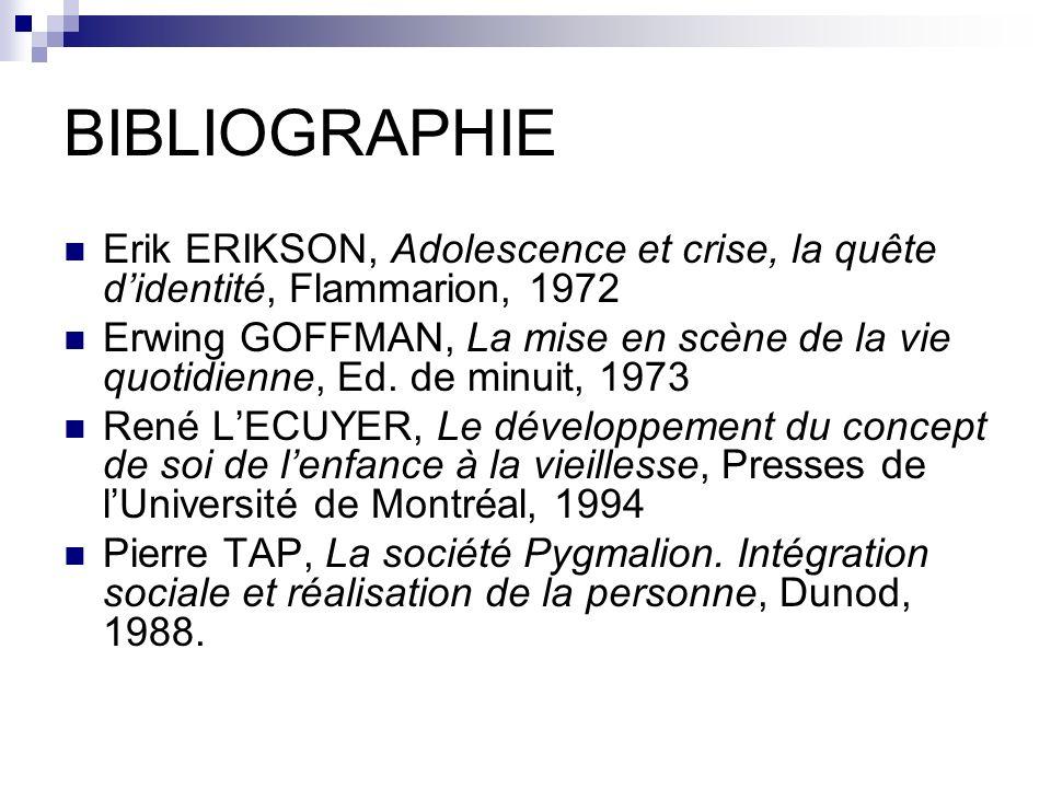 BIBLIOGRAPHIE Erik ERIKSON, Adolescence et crise, la quête d'identité, Flammarion, 1972.