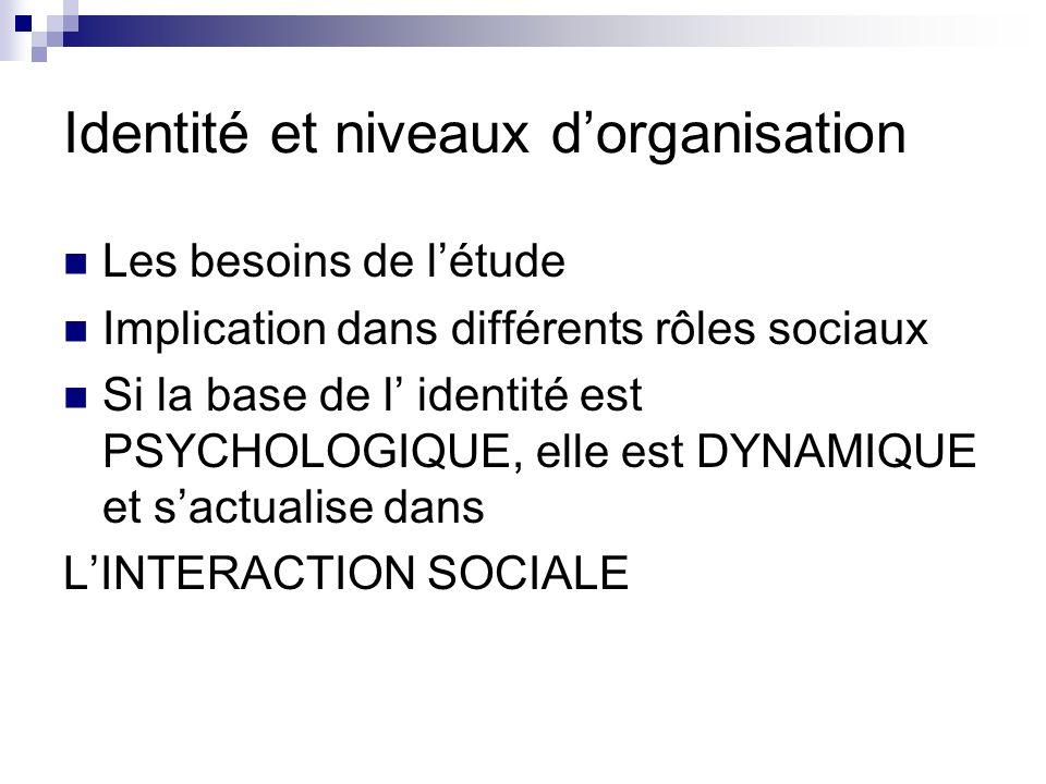 Identité et niveaux d'organisation