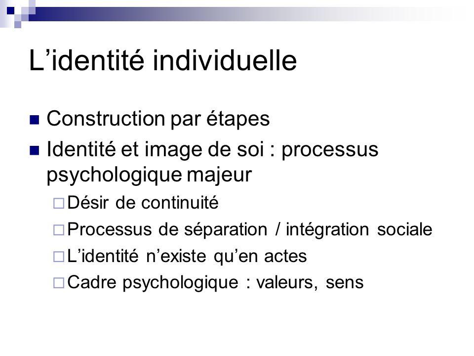 L'identité individuelle