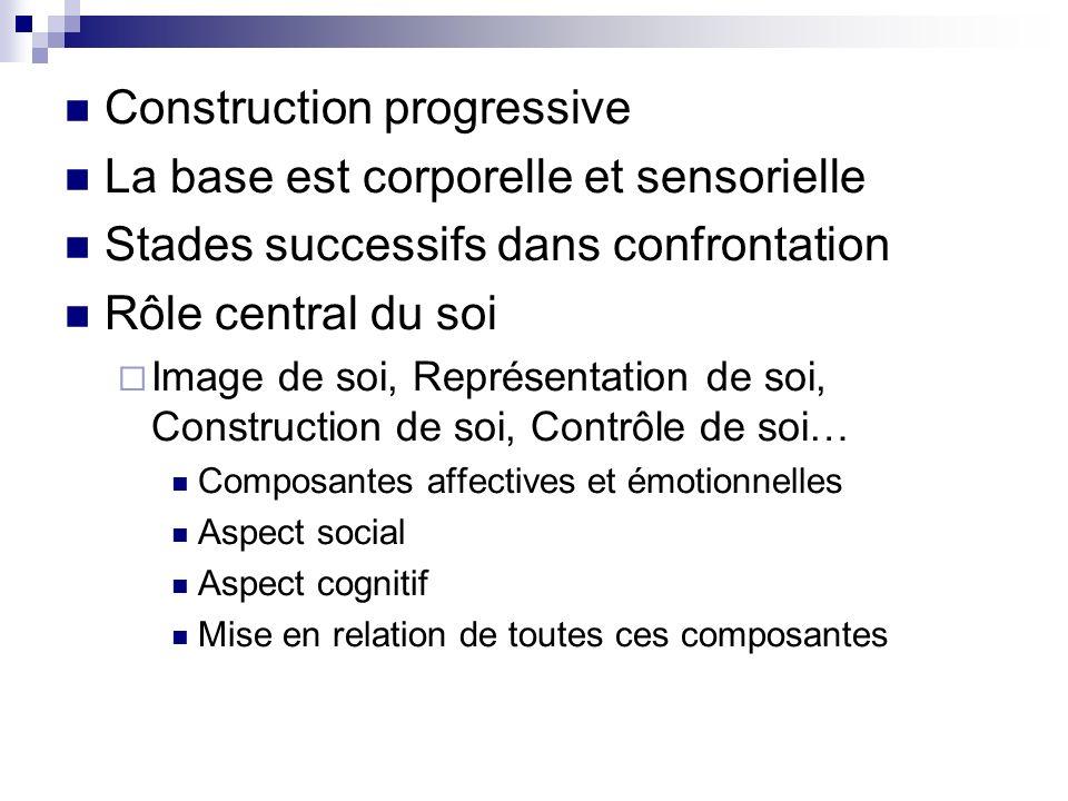 Construction progressive La base est corporelle et sensorielle