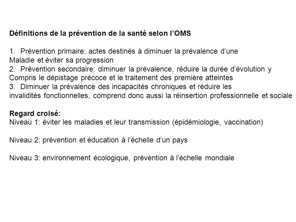 Définitions de la prévention de la santé selon l'OMS