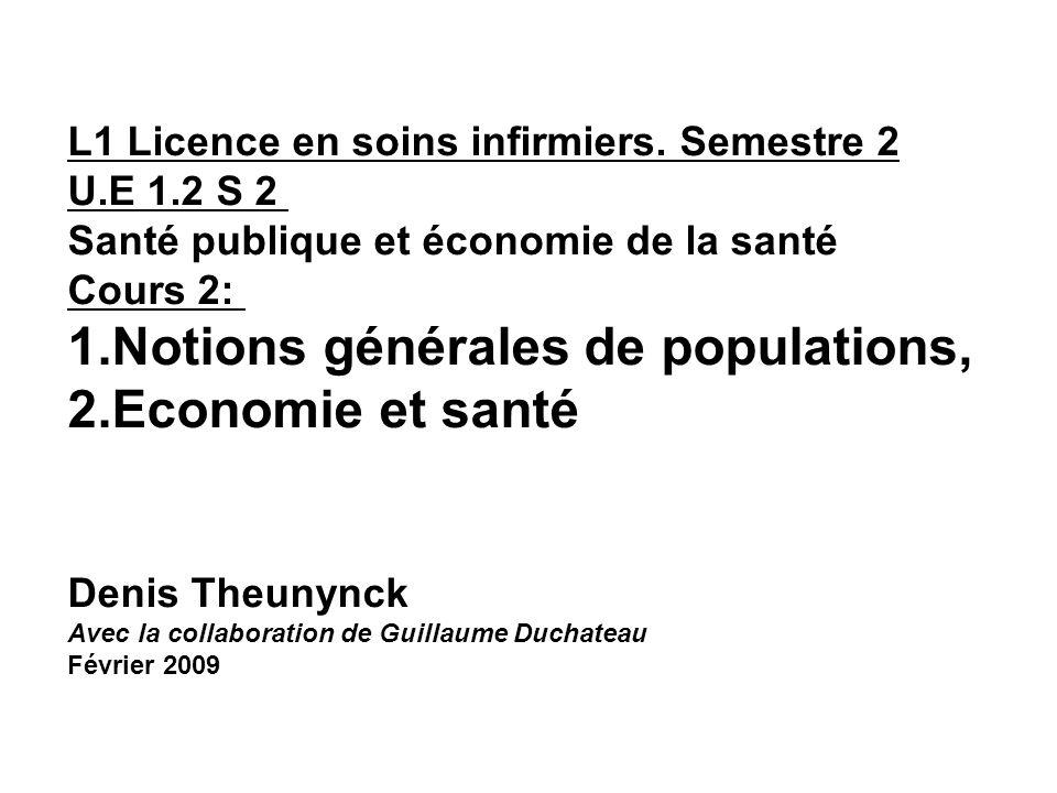 1.Notions générales de populations, 2.Economie et santé