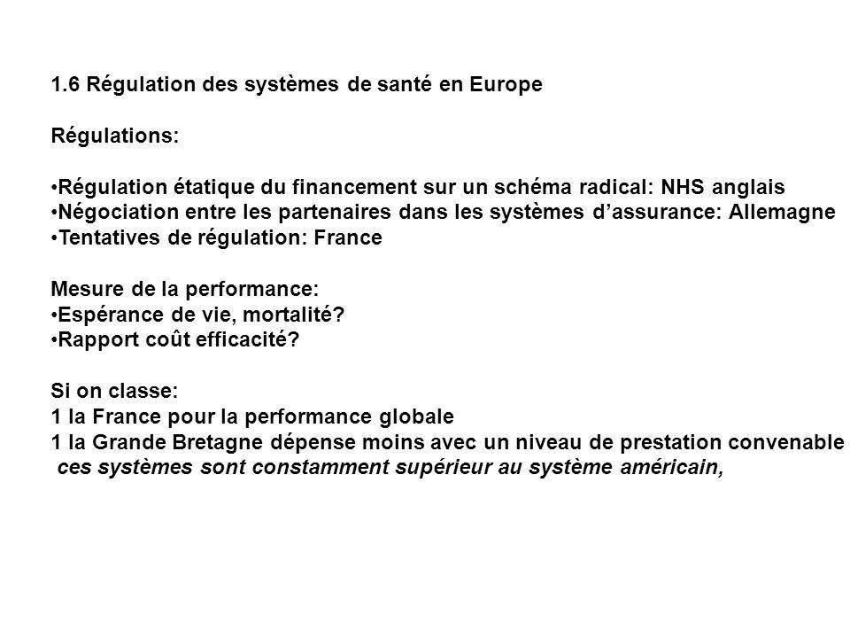 1.6 Régulation des systèmes de santé en Europe