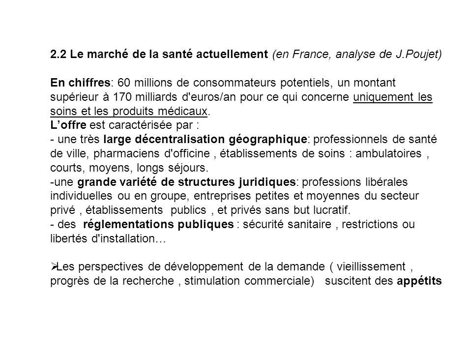 2. 2 Le marché de la santé actuellement (en France, analyse de J