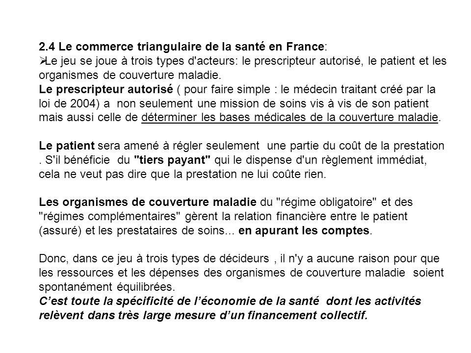 2.4 Le commerce triangulaire de la santé en France: