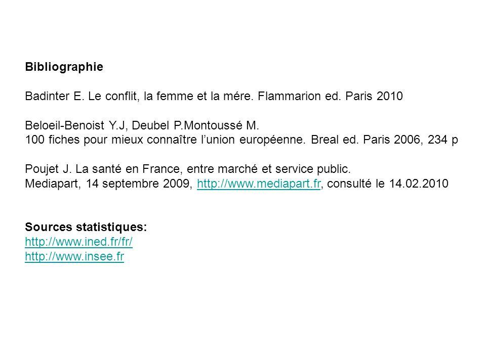 Bibliographie Badinter E. Le conflit, la femme et la mére. Flammarion ed. Paris 2010. Beloeil-Benoist Y.J, Deubel P.Montoussé M.