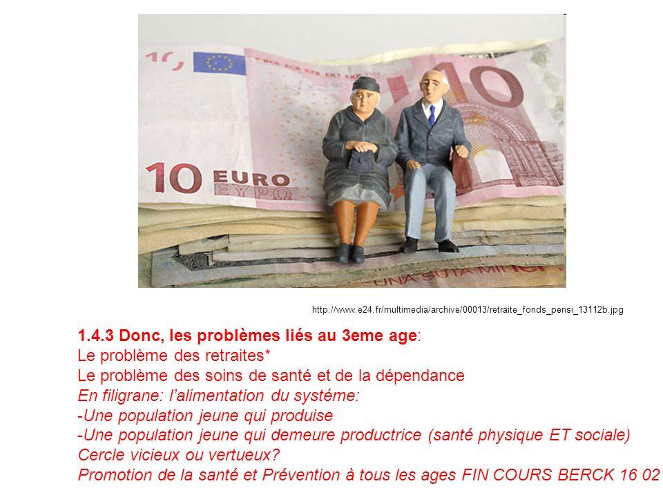 1.4.3 Donc, les problèmes liés au 3eme age: Le problème des retraites*