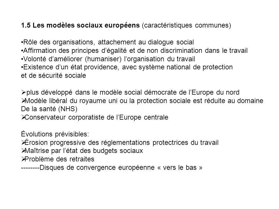 1.5 Les modèles sociaux européens (caractéristiques communes)
