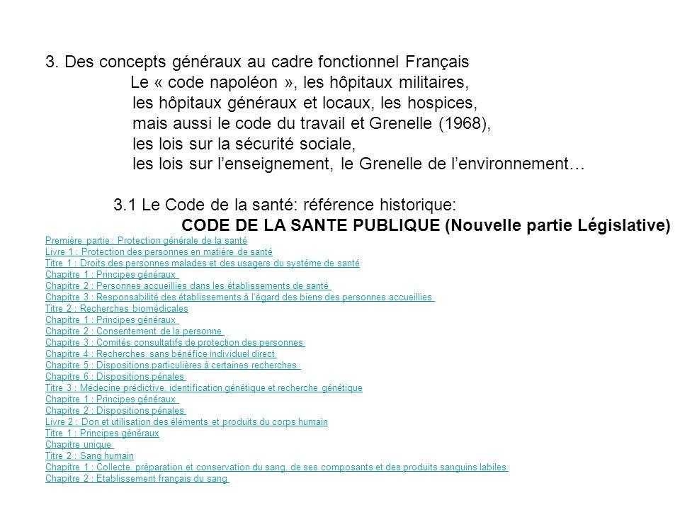 3. Des concepts généraux au cadre fonctionnel Français