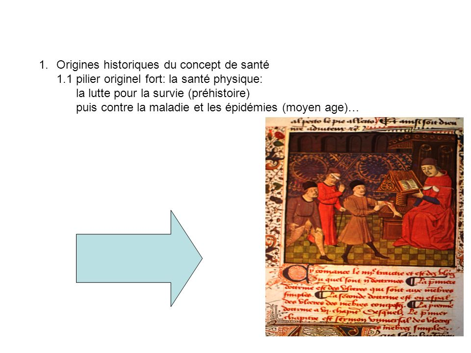 Origines historiques du concept de santé
