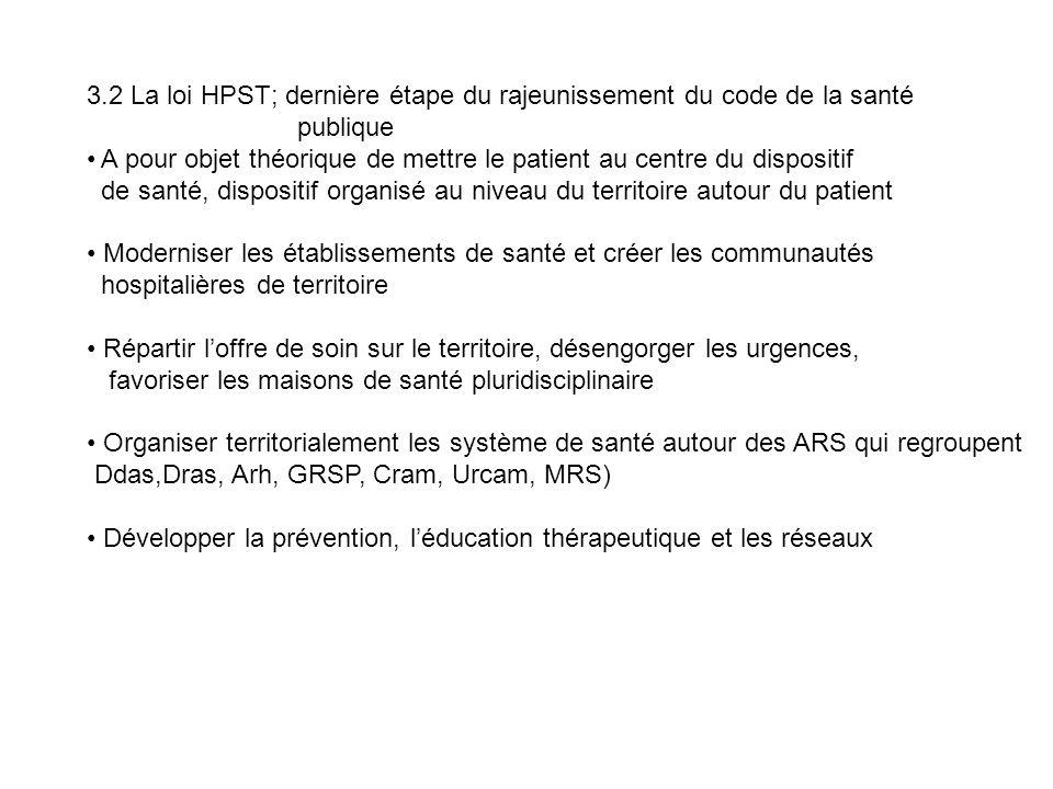 3.2 La loi HPST; dernière étape du rajeunissement du code de la santé