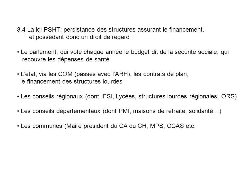 3.4 La loi PSHT; persistance des structures assurant le financement,