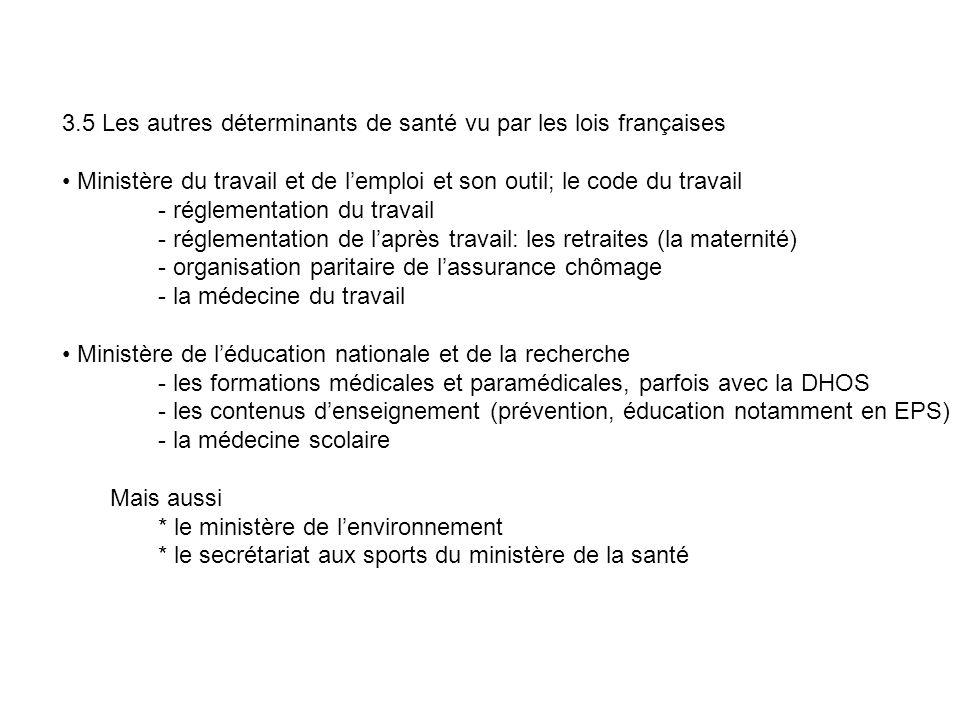 3.5 Les autres déterminants de santé vu par les lois françaises