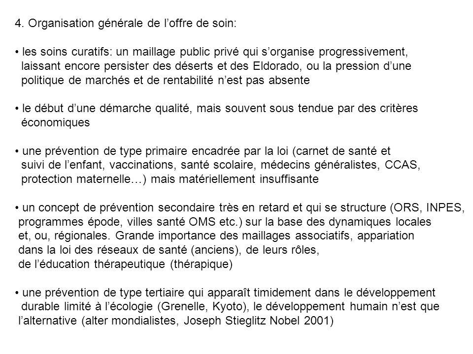 4. Organisation générale de l'offre de soin: