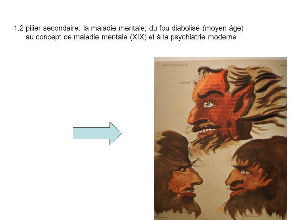 1.2 pilier secondaire: la maladie mentale; du fou diabolisé (moyen âge)