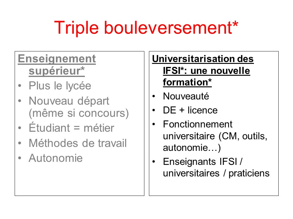 Triple bouleversement*