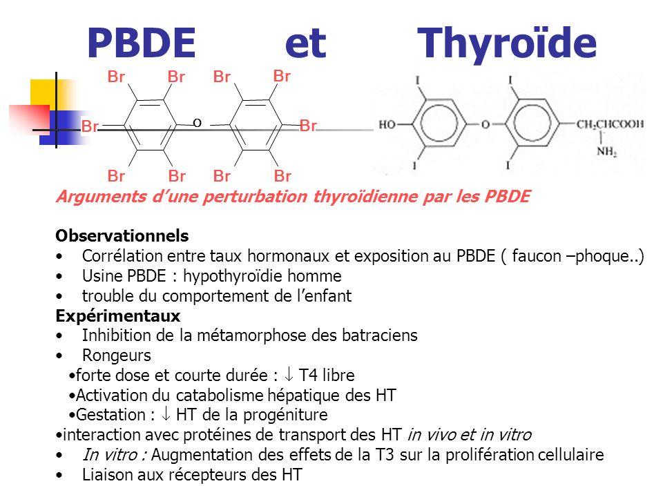 PBDE et ThyroïdeO. Br. Arguments d'une perturbation thyroïdienne par les PBDE. Observationnels.
