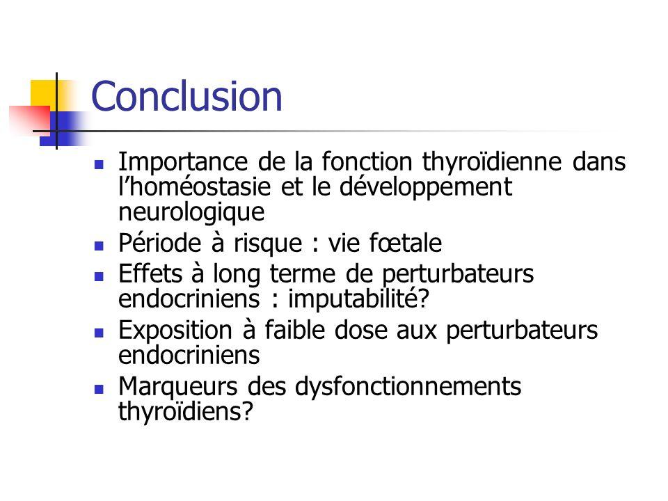 ConclusionImportance de la fonction thyroïdienne dans l'homéostasie et le développement neurologique.