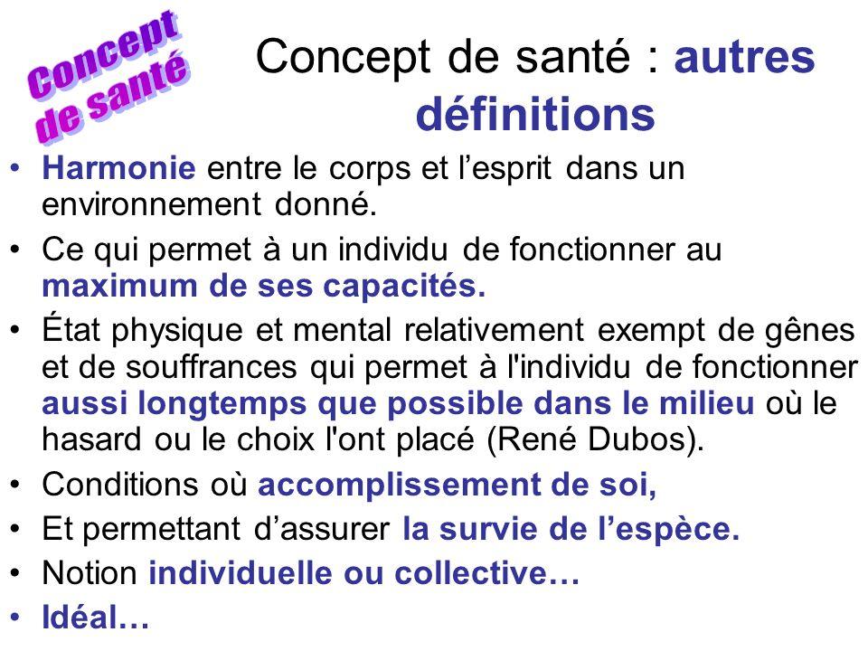 Concept de santé : autres définitions