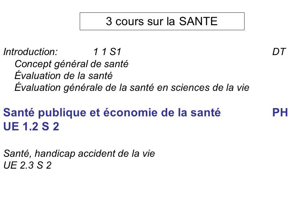 Santé publique et économie de la santé PH UE 1.2 S 2