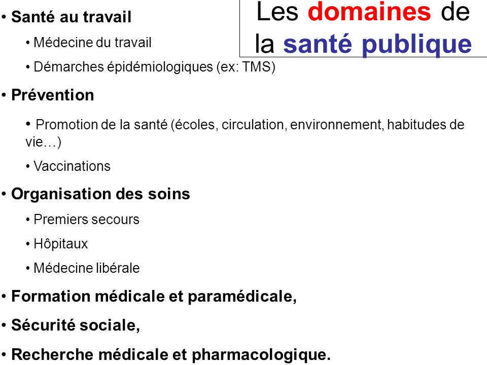 Les domaines de la santé publique