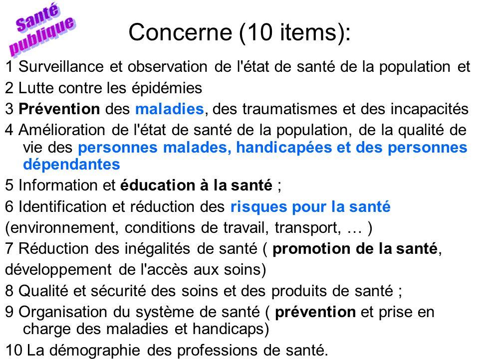 Santé publique Concerne (10 items):