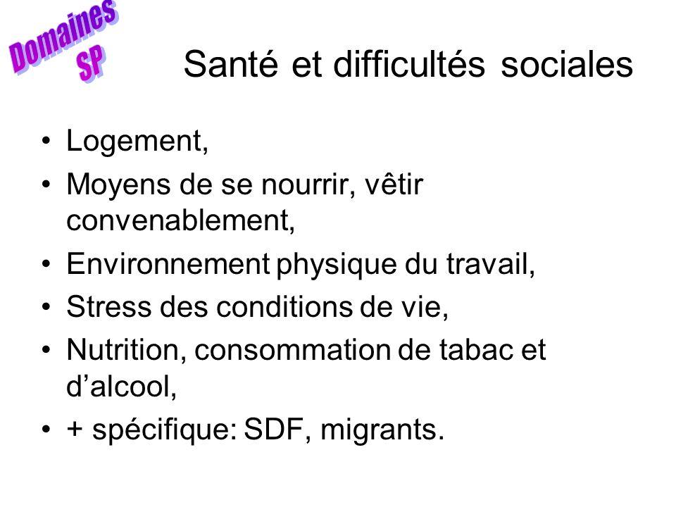 Santé et difficultés sociales