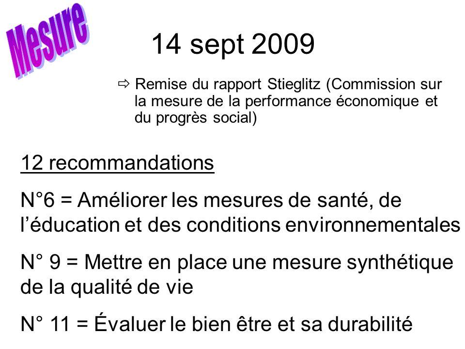 14 sept 2009 Mesure 12 recommandations
