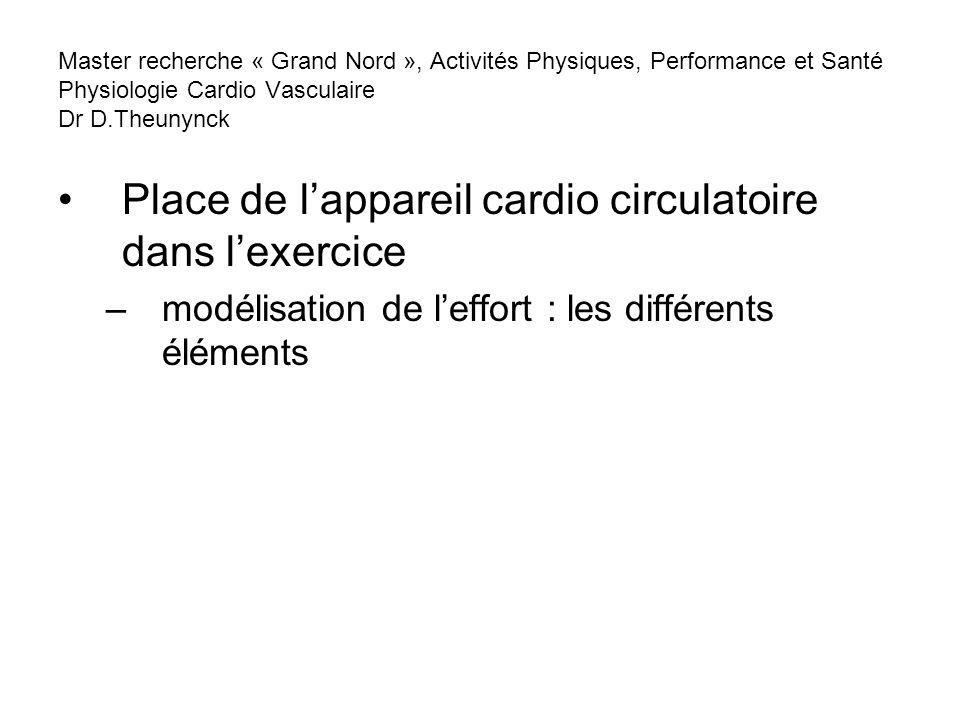 Place de l'appareil cardio circulatoire dans l'exercice