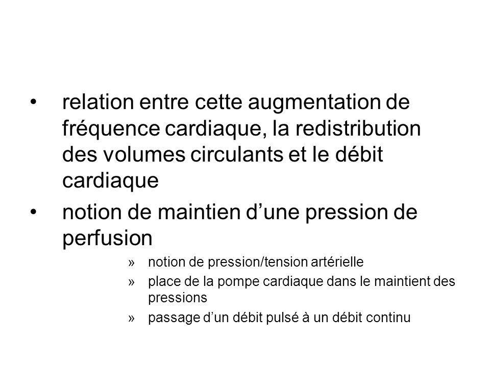 notion de maintien d'une pression de perfusion
