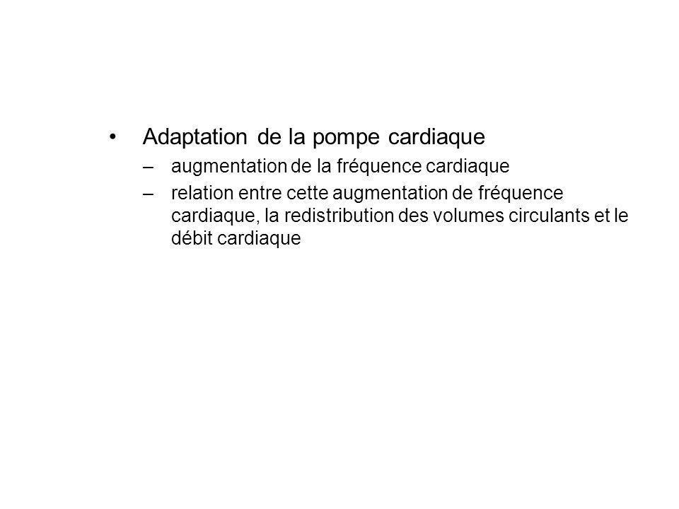 Adaptation de la pompe cardiaque