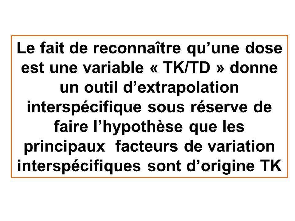 Le fait de reconnaître qu'une dose est une variable « TK/TD » donne un outil d'extrapolation interspécifique sous réserve de faire l'hypothèse que les principaux facteurs de variation interspécifiques sont d'origine TK