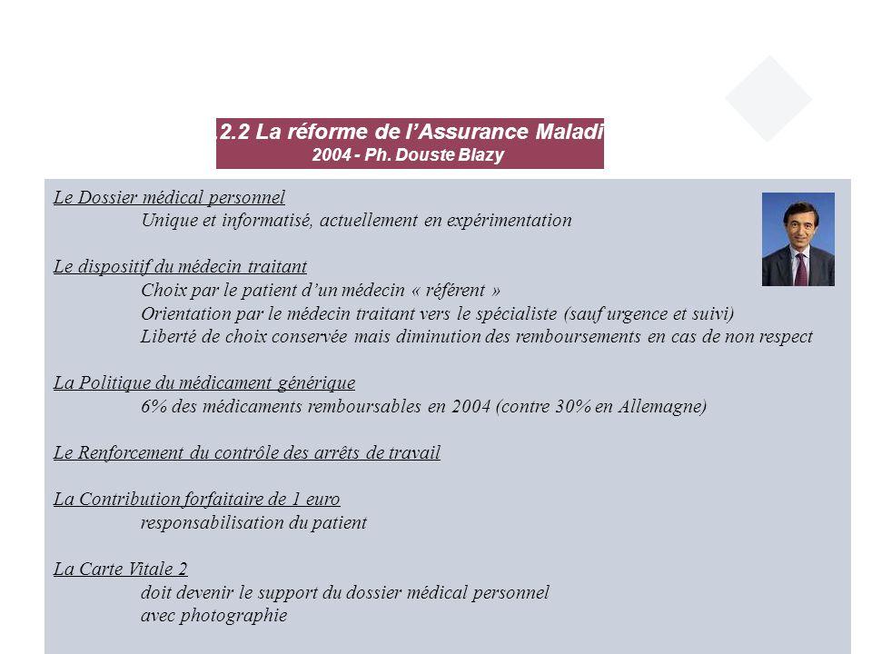 2.2.2 La réforme de l'Assurance Maladie