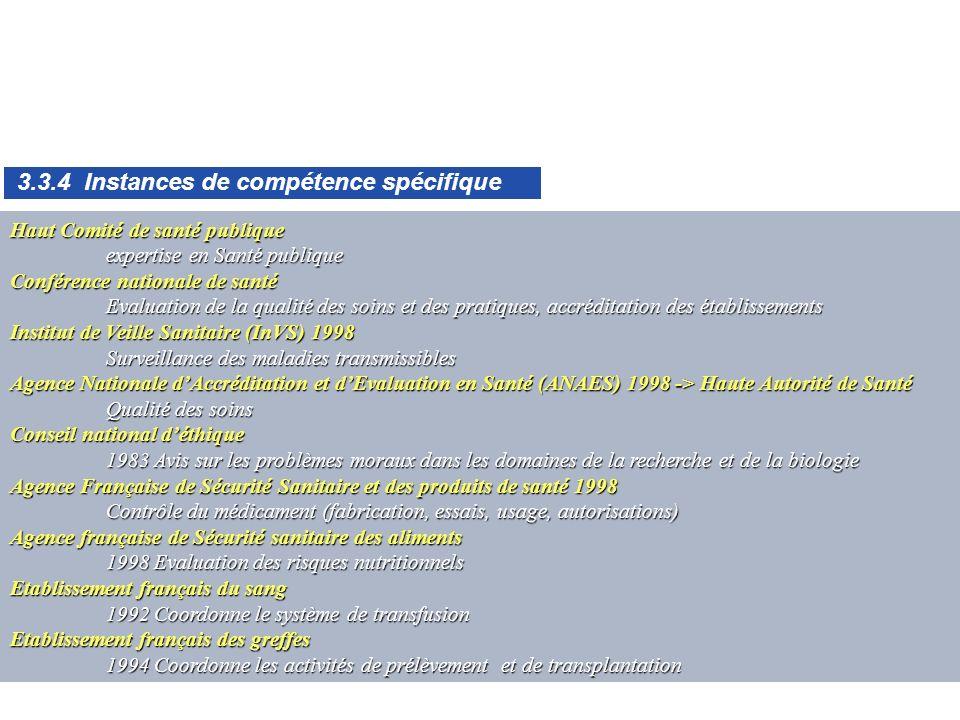 3.3.4 Instances de compétence spécifique