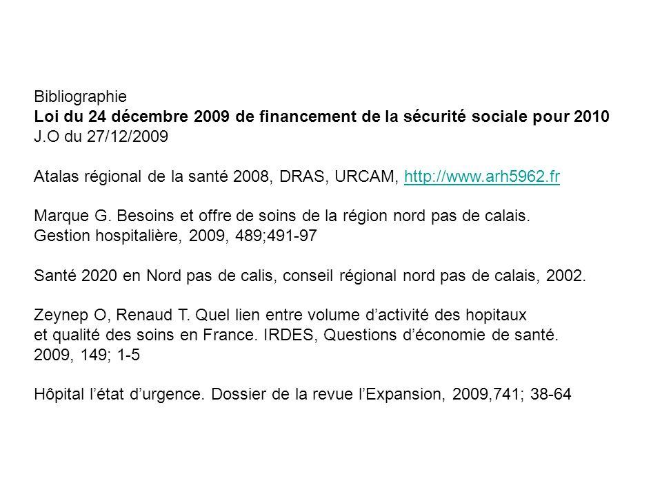 Bibliographie Loi du 24 décembre 2009 de financement de la sécurité sociale pour 2010. J.O du 27/12/2009.
