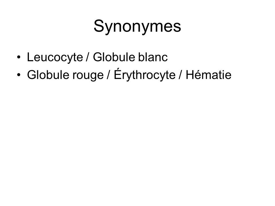 Synonymes Leucocyte / Globule blanc