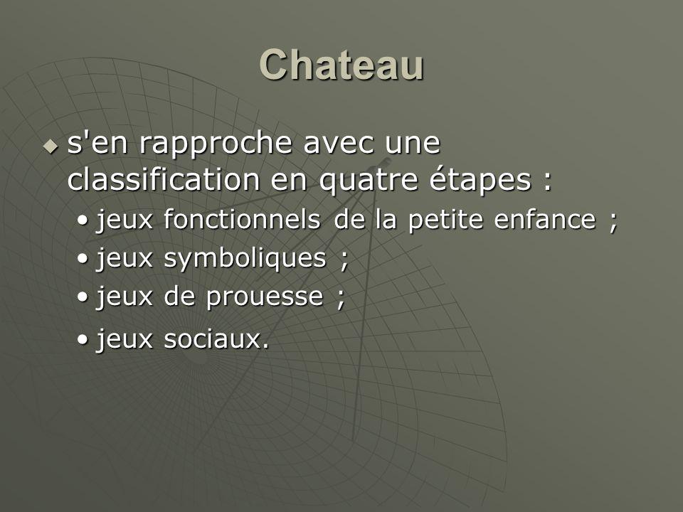 Chateau s en rapproche avec une classification en quatre étapes :