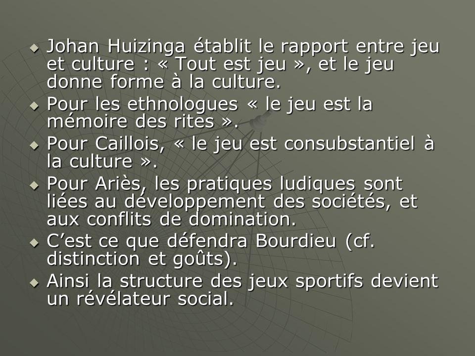 Johan Huizinga établit le rapport entre jeu et culture : « Tout est jeu », et le jeu donne forme à la culture.
