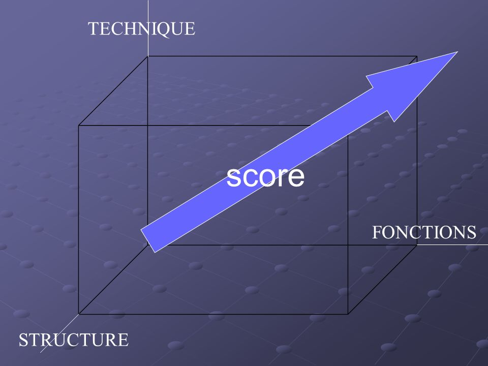 TECHNIQUE score FONCTIONS STRUCTURE