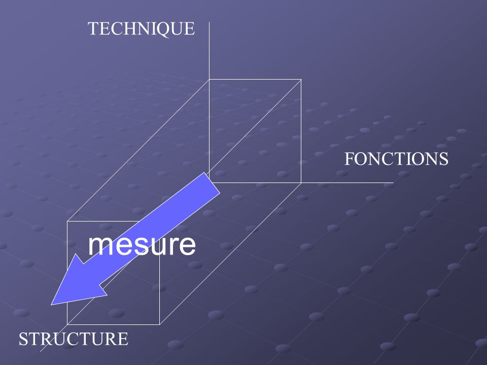 TECHNIQUE FONCTIONS mesure STRUCTURE