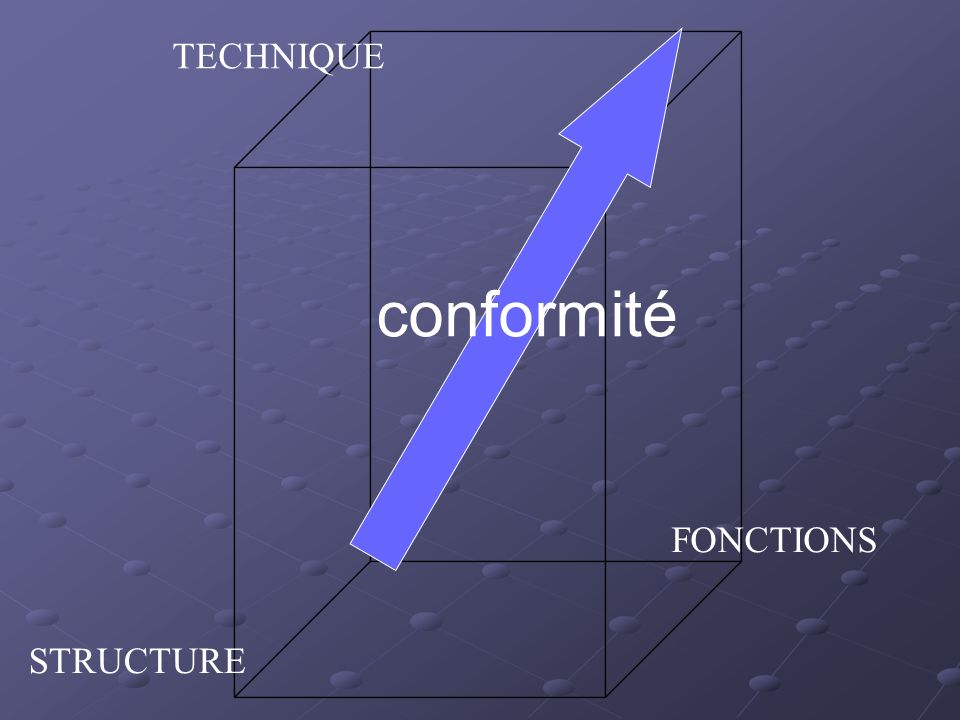 TECHNIQUE conformité FONCTIONS STRUCTURE
