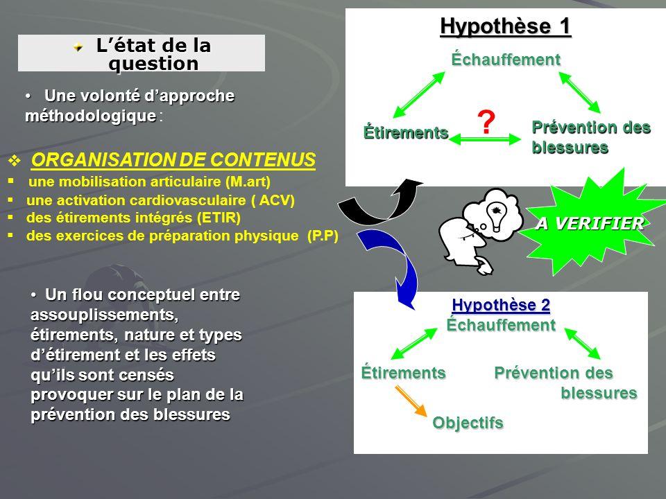 Hypothèse 1 L'état de la question Échauffement