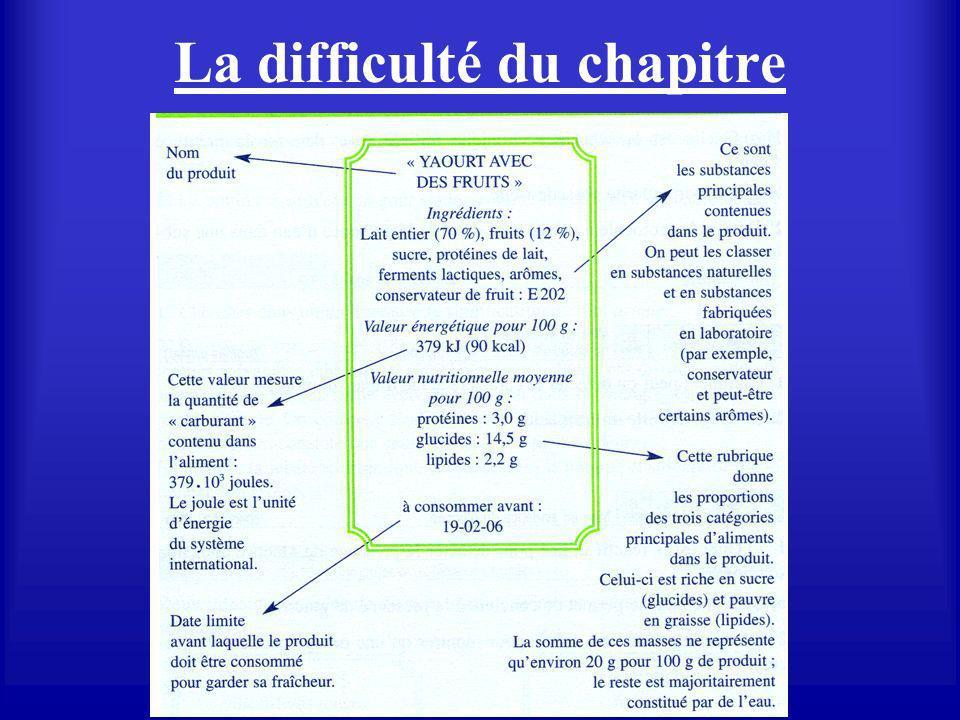 La difficulté du chapitre