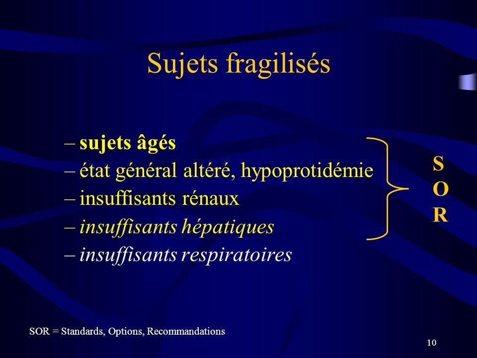Sujets fragilisés sujets âgés état général altéré, hypoprotidémie