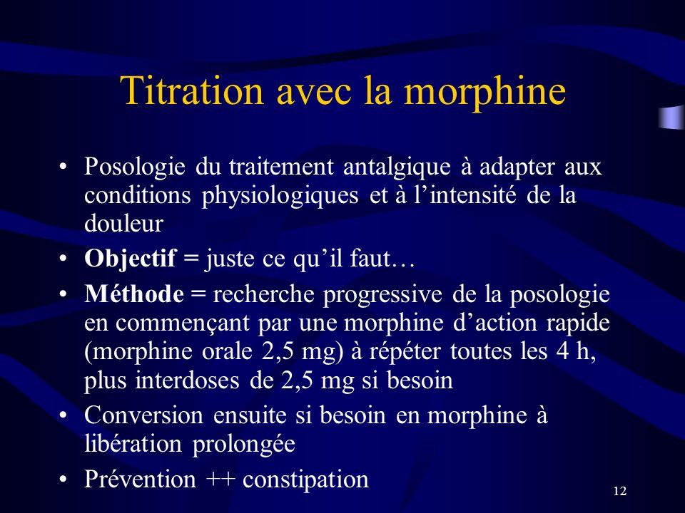 Titration avec la morphine