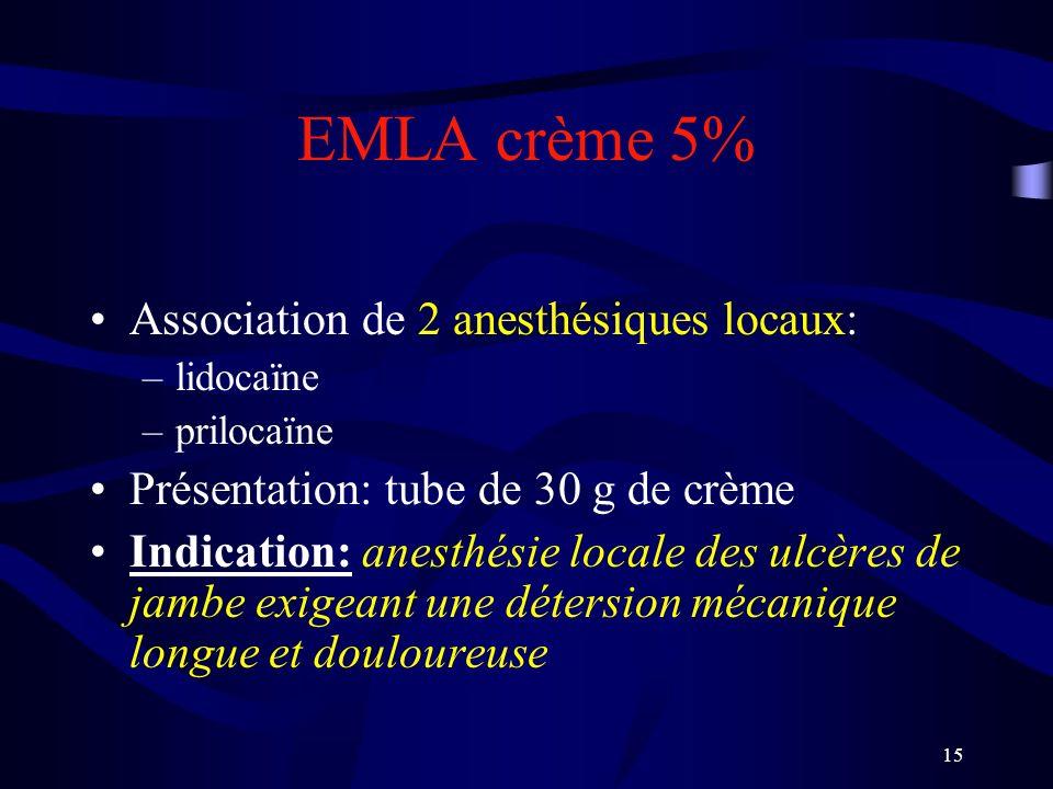 EMLA crème 5% Association de 2 anesthésiques locaux: